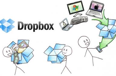 Dropbox 48GB spatiu gratuit